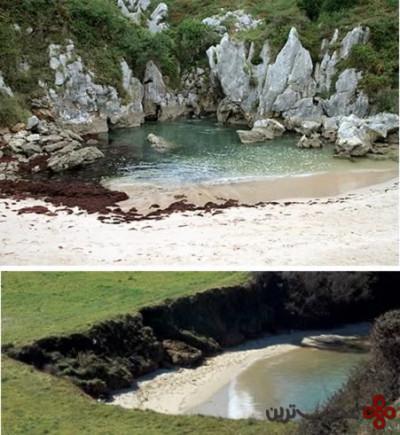 ساحل-محصورشده