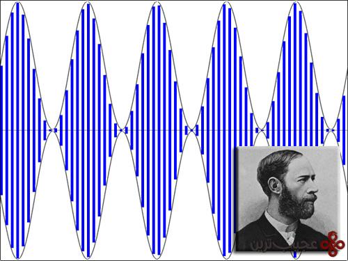 کشف-امواج-رادیویی