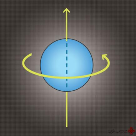 چرخش پروتونها