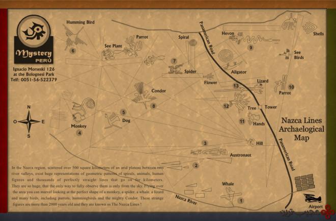 NAZNazca-Map
