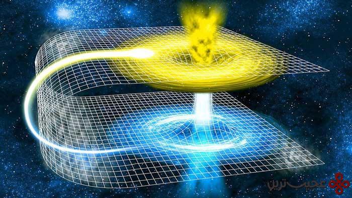 توهم کرمچاله مغناطیسی