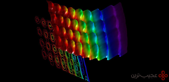 ماهیت دوگانه نور