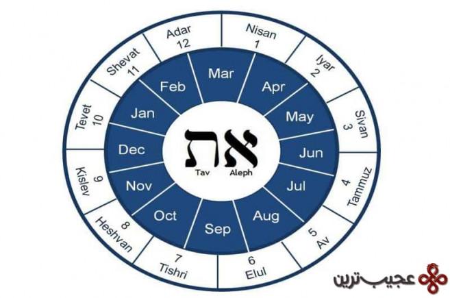 تقویم عبری