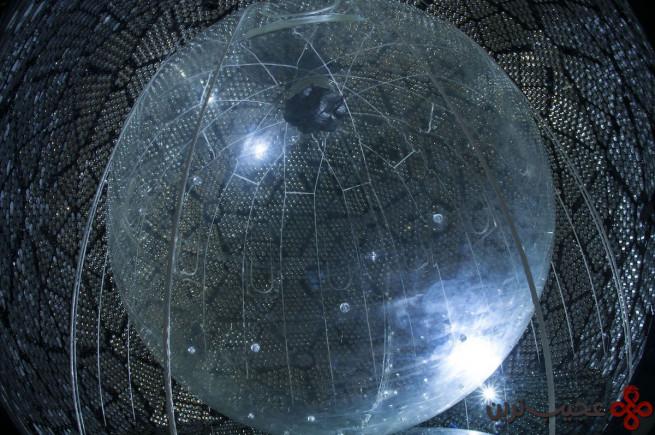 sudbury neutrino observatory investigating a smorgasbord of neutrinos