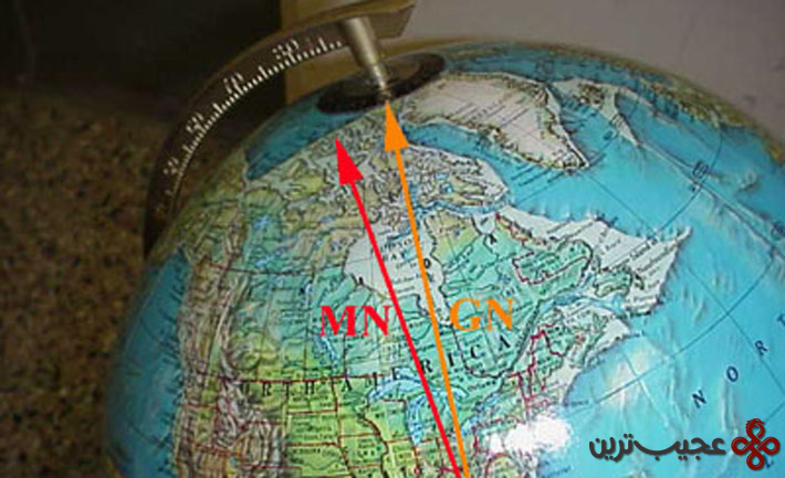دو قطب شمال وجود دارد!