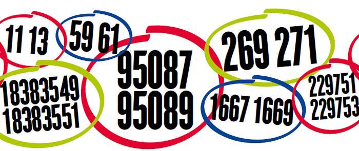 اعداد اول دوقلو